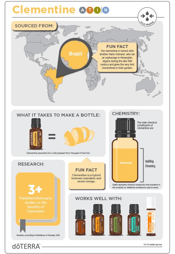 2x3-566x819-clementine-infographic2